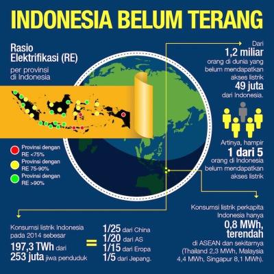 2-indonesia-belum-terang