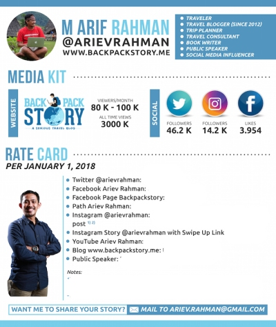 Rate Card Arievrahman
