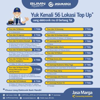 Lokasi Top Up E Money