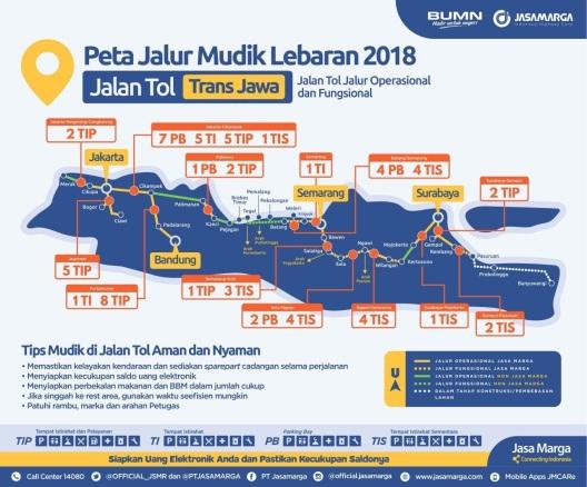 Peta Jalur Mudik Lebaran 2018