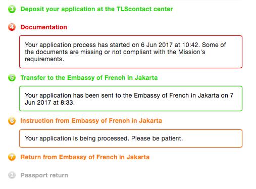 Visa Schengen TLS