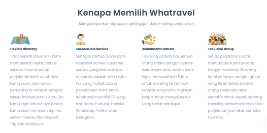 Whatravel Indonesia