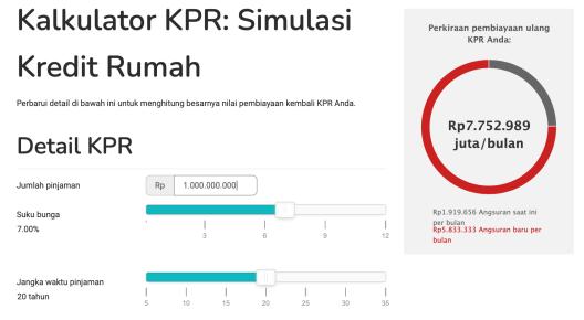 Simulasi KPR Rumahcom